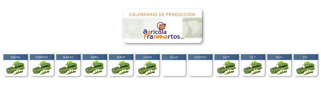 Calendario de producción de Calabacín